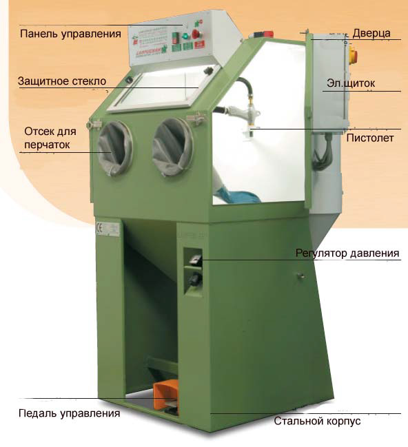 Microsoft Word - LC05-rus.doc